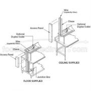 Floor Supply Electrical Fed Utility Chase Model:UCF-1 -- 1 each.