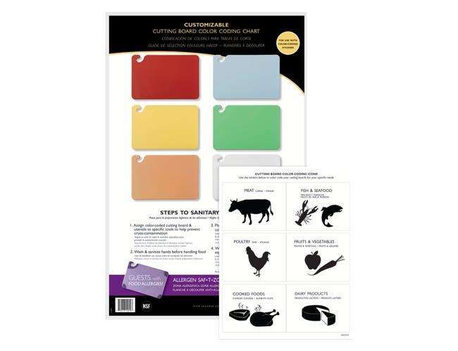 San Jamar Color Coded Cutting Board Smart Wall Chart, 11 x 17 inch -- 1 each.